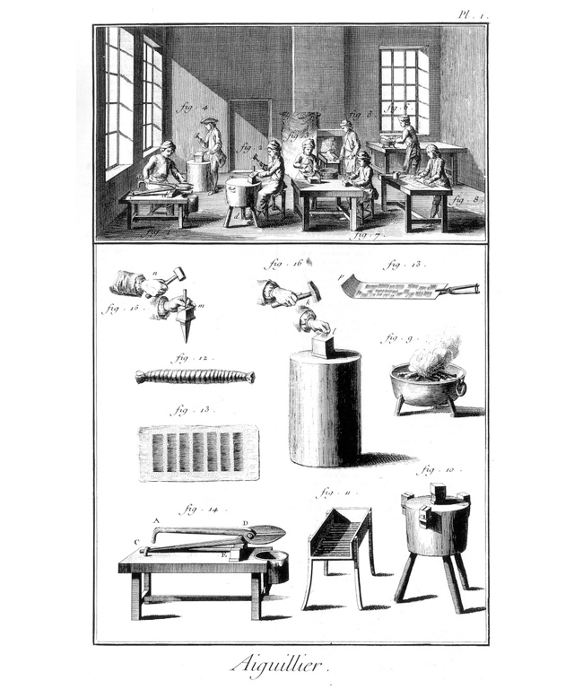 The needle makers' workshop from the Encyclopédie