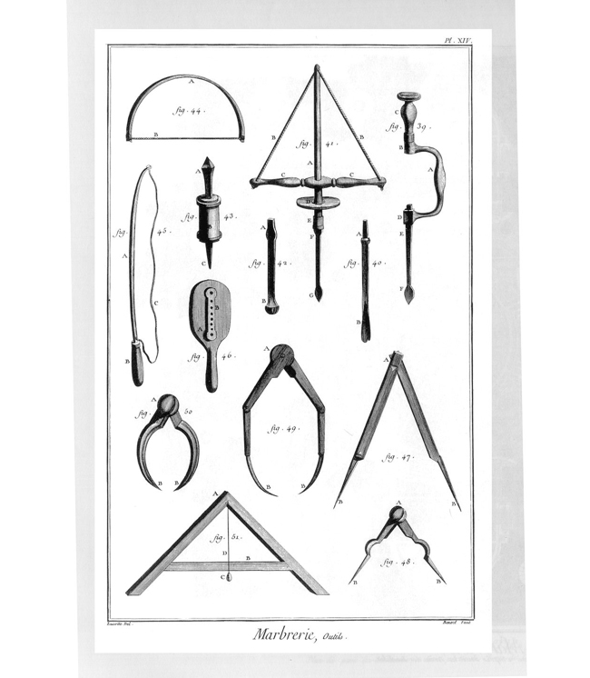 Encyclopédie plate showing measuring instruments