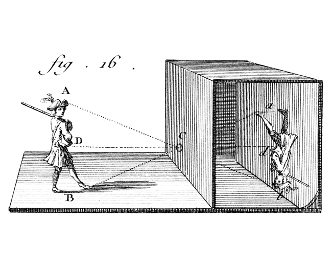 Camera obscura from the Encyclopédie